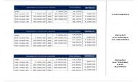 TABELA PRATICA DO IRS PARA 2013 – Circular nº9/2013